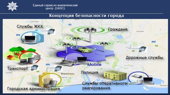На Донеччині презентували інноваційний систему безпеки. Система буде мати аналітичний блок з розпізнаванням об'єктів, пошуком у внутрішніх базах та всесвітній мережі.