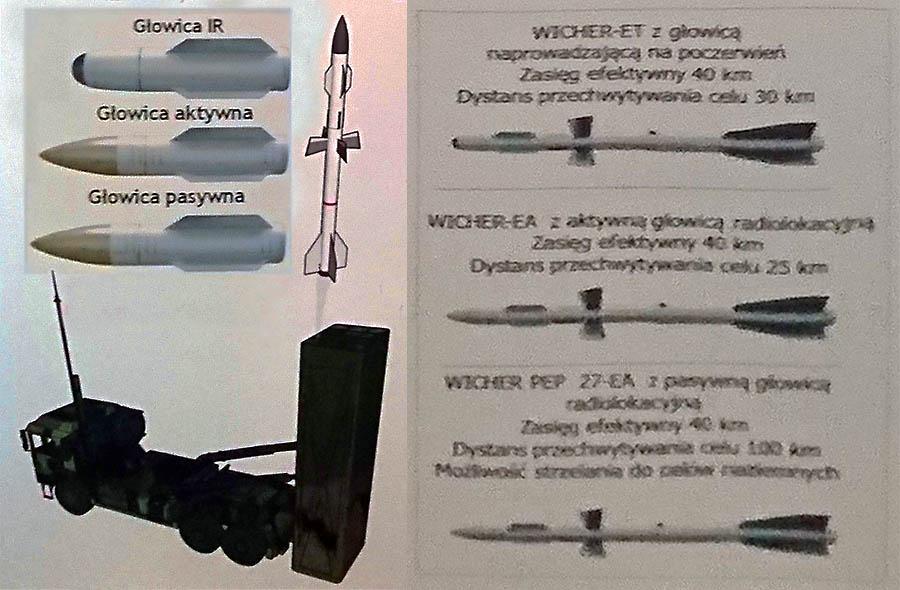 У Польщі представили новий зрк з українськими ракетами